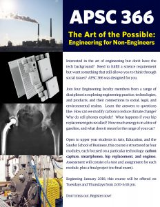 APSC 366 – The Art of the Possible: Engineering for Non-Engineers
