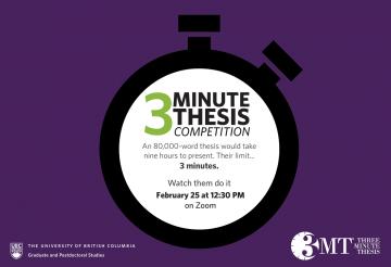 3 Minute Thesis Heat – Feb 25, 2021